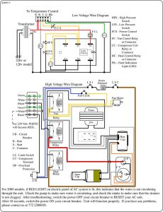 York Ac Unit Wiring Schematic on diagram for coleman rv, fan motors outside,
