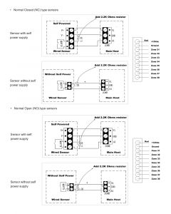 Alarm Panel Wiring Diagram - Wiring Diagram 17h
