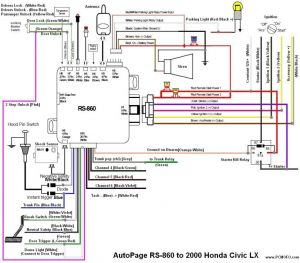 Alarm System Wiring Diagram - Mando Car Alarm Wiring Diagram Search Vehicle with Wires within Security System 16p