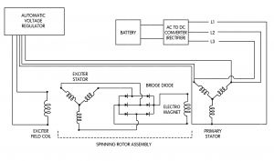 Allison Shifter Wiring Diagram - 1280 X 800 Png 66kb Wiring Diagrams for Allison Transmission Shifter Rh Linxglobal Co 4b