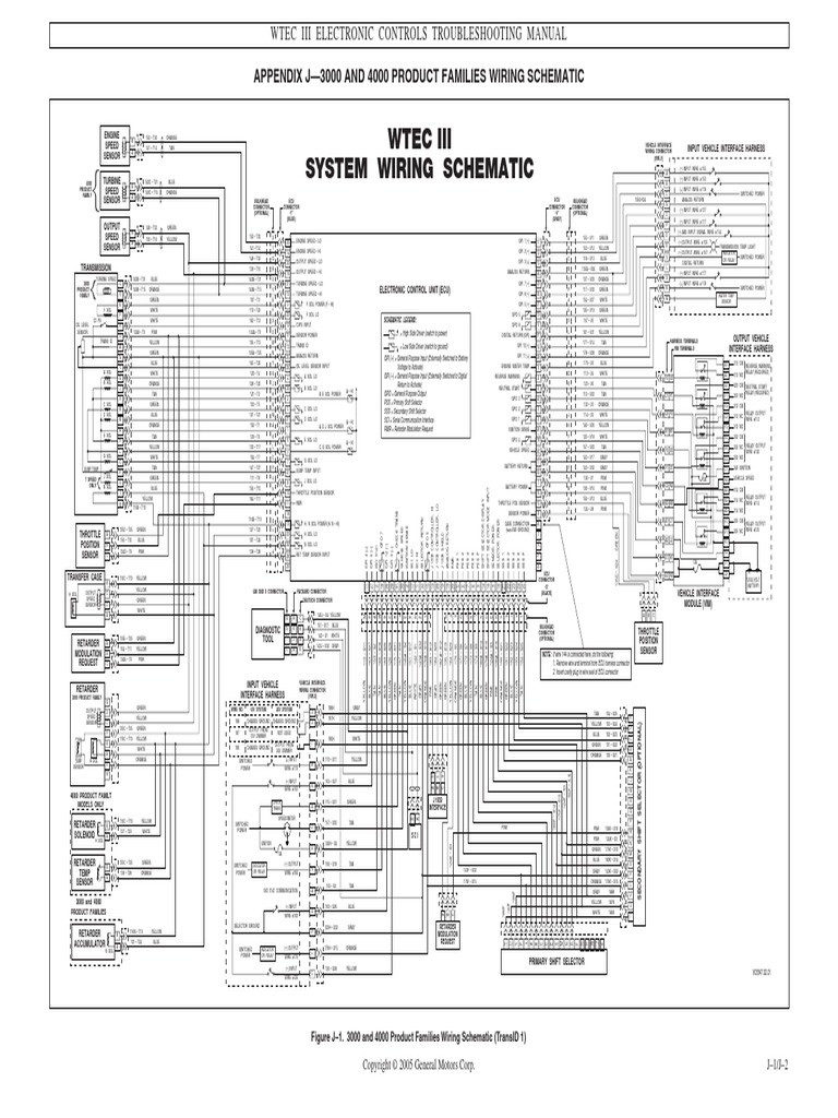 [DIAGRAM_5LK]  DIAGRAM] 3000 4000 Allison Transmission Wiring Diagram FULL Version HD  Quality Wiring Diagram - KITPROGSCHEMATIC8127.BEAUTYWELL.IT | Allison Gen 4 Wiring Diagrams |  | kitprogschematic8127.beautywell.it