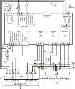 Asco 7000 Series Automatic Transfer Switch Wiring Diagram - asco 7000 Series Automatic Transfer Switch Wiring Diagram Fresh Diagramuto Transfer Switchts Workingnd Control Panel Wiring 19j