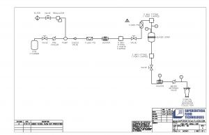 Autoclave Wiring Diagram - Sft Natural Products Extractor P & Id 1x Sistema De Processamento 1000ml 17s