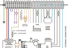 Automatic Transfer Switch Wiring Diagram Free - Generac Transfer Switch Wiring Diagram Download Generac Automatic Transfer Switch Wiring Diagram Throughout Free with 2e