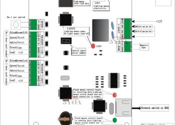 Axis A1001 Network Door Controller Wiring Diagram - Cute Card Access System Wiring Power Hand tool with Wire Harness Fancy Door Access Control Wiring 2t