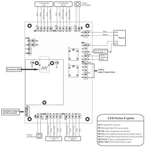 Axis A1001 Network Door Controller Wiring Diagram - Outstanding Genetec Hid V100 Wiring Diagram ornament Electrical 10m
