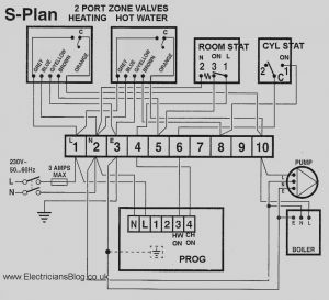 Belimo Tfb120 S Wiring Diagram - Wiring Diagram for Honeywell A Dp1030a5013 Magnificent How 7g
