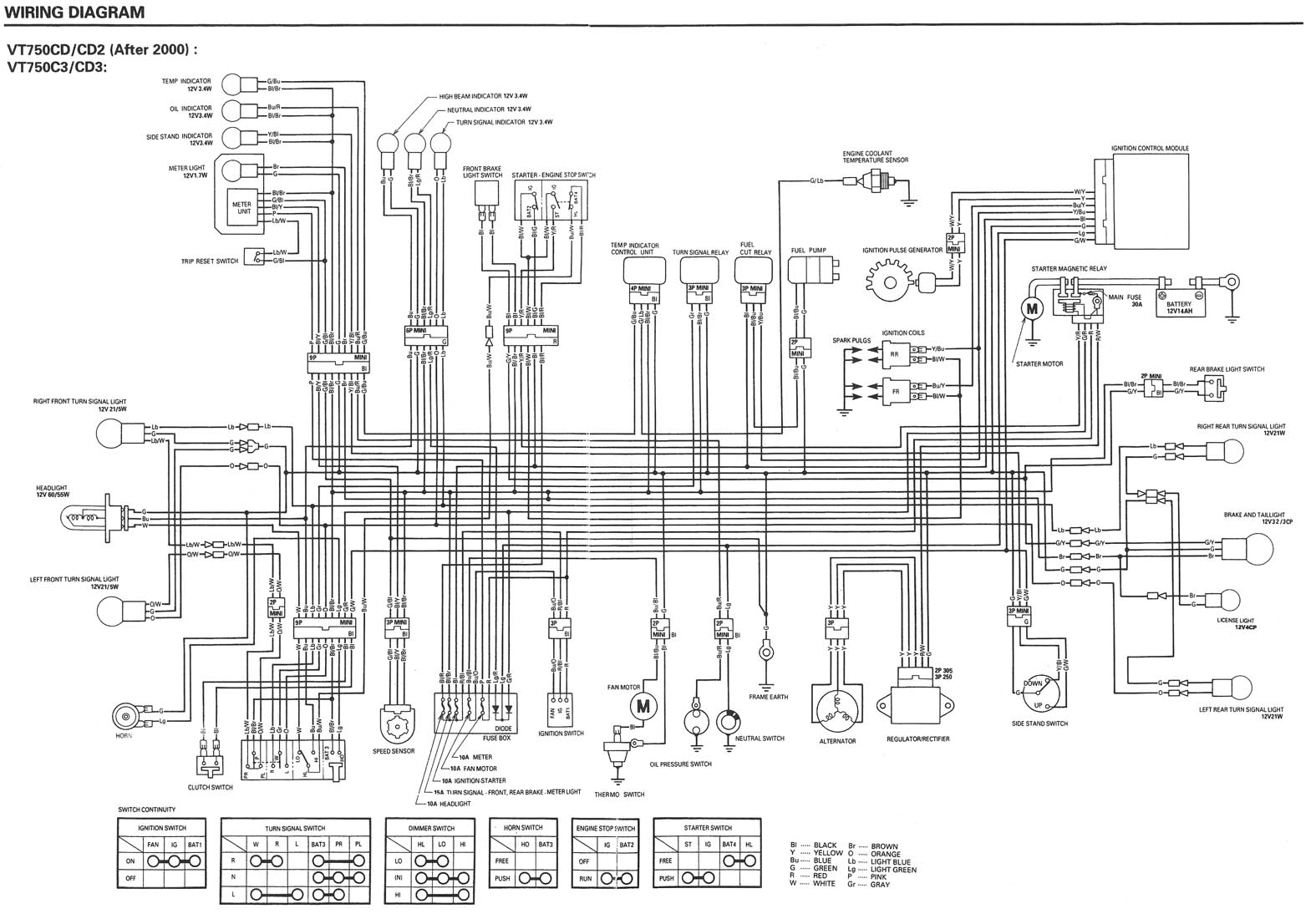 Big Dog Wiring -2002 Ford Taurus Se Wiring Diagram | Begeboy Wiring Diagram  Source | 2008 Big Dog Wiring Diagram |  | Begeboy Wiring Diagram Source
