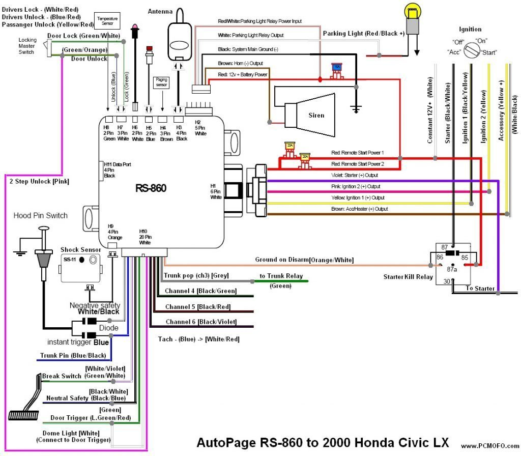 DIAGRAM] Big Dog Wiring Diagram FULL Version HD Quality Wiring Diagram -  OSCHEMA.BRIANZASENZABARRIERE.IT | 2008 Big Dog Wiring Diagram |  | Diagram Database - brianzasenzabarriere.it
