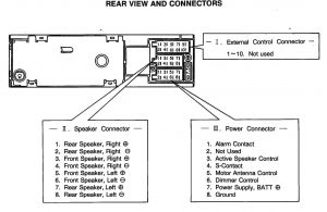 Blaupunkt Car Audio Wiring Diagram - Blaupunkt Wiring Diagram Additionally Blaupunkt Wiring Diagram Rh Prevniga Co 13j