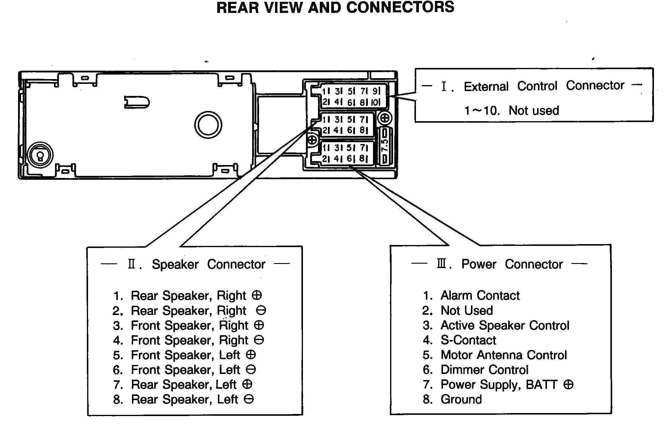 Download [DIAGRAM] Daihatsu Applause Radio Wiring Diagram FULL Version HD  Quality Wiring Diagram - OKCWEBDESIGNER.KINGGO.FRokcwebdesigner kinggo fr