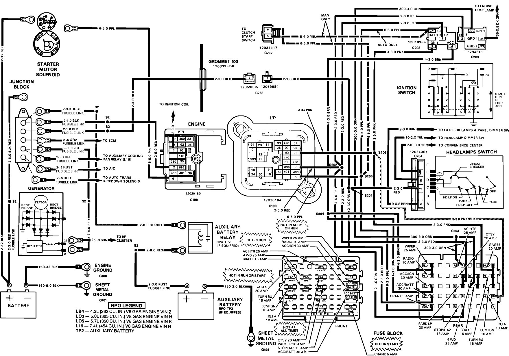 Diagram Bmw X3 Wiring Diagram Pdf Sample