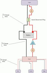 Boat Amplifier Wiring Diagram - Boat Amplifier Wiring Diagram Beautiful Wiring Diagram Advice for Small Boat Page 1 – Iboats Boating 19m