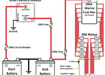 Boat Amplifier Wiring Diagram - Legend Boat Wiring Diagram Best Legend Boat Wiring Diagram & fortable Small Boat Wiring Diagram 14l