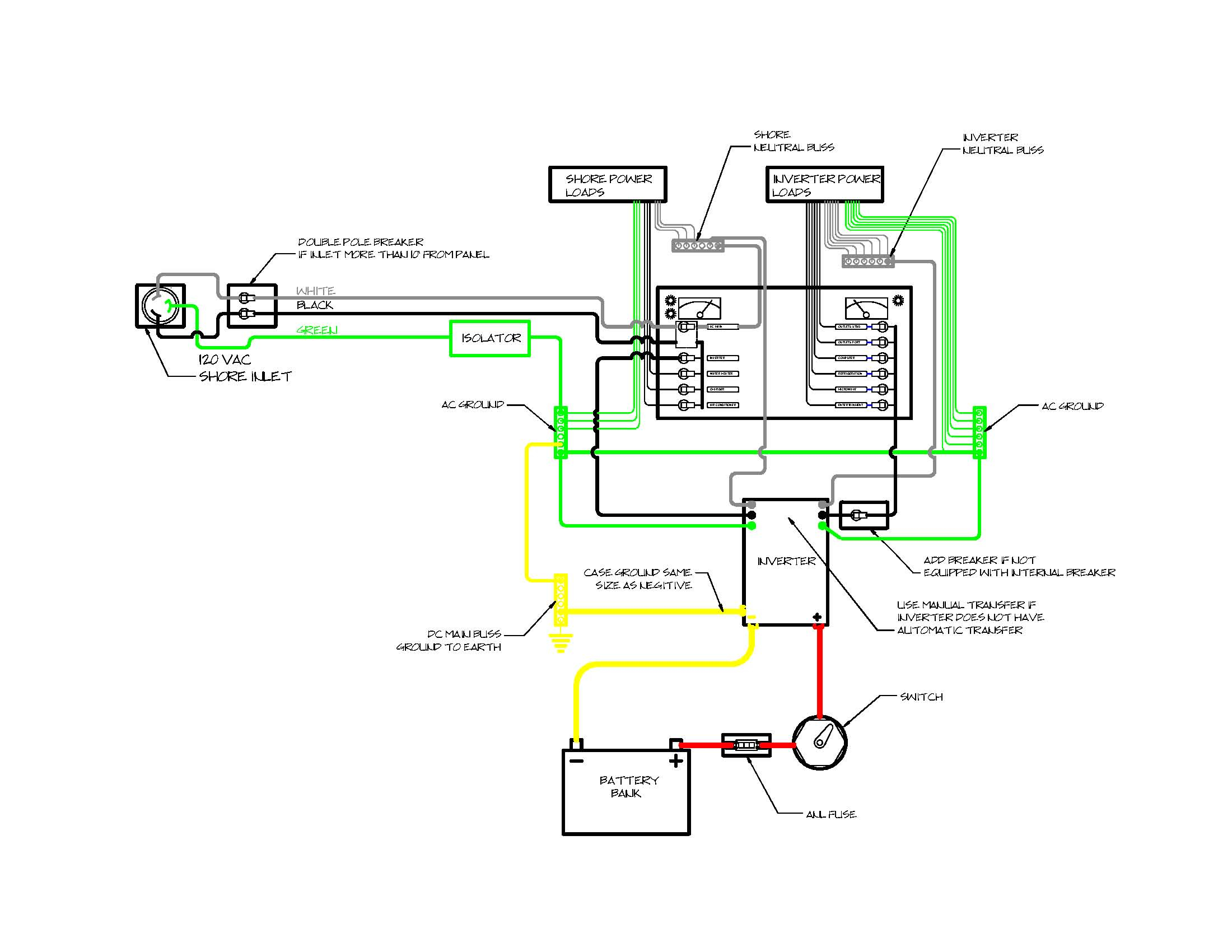 boat inverter wiring diagram Collection-understanding inverter installations project boat zen rh projectboatzen 3000W Inverter Wiring Diagram Boat Wiring For Dummies 15-p