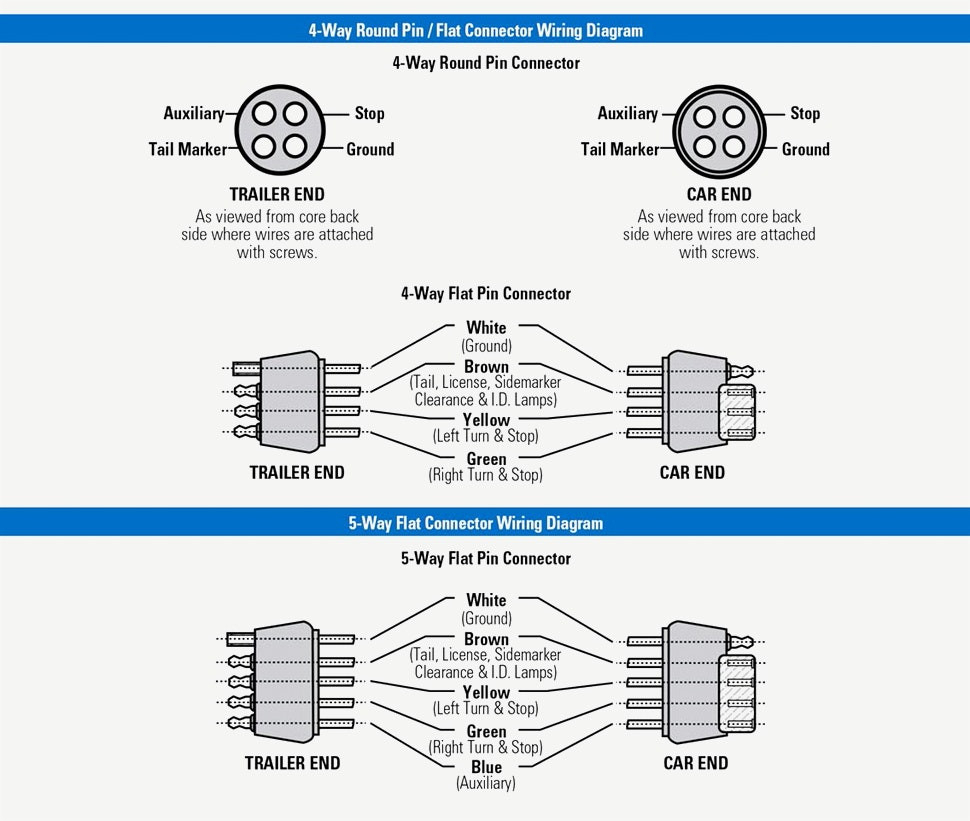 boat trailer wiring diagram 4 way Download-boat trailer wiring diagram 5 way Collection Great Boat Trailer Wiring Diagram 5 Way 7 2-k