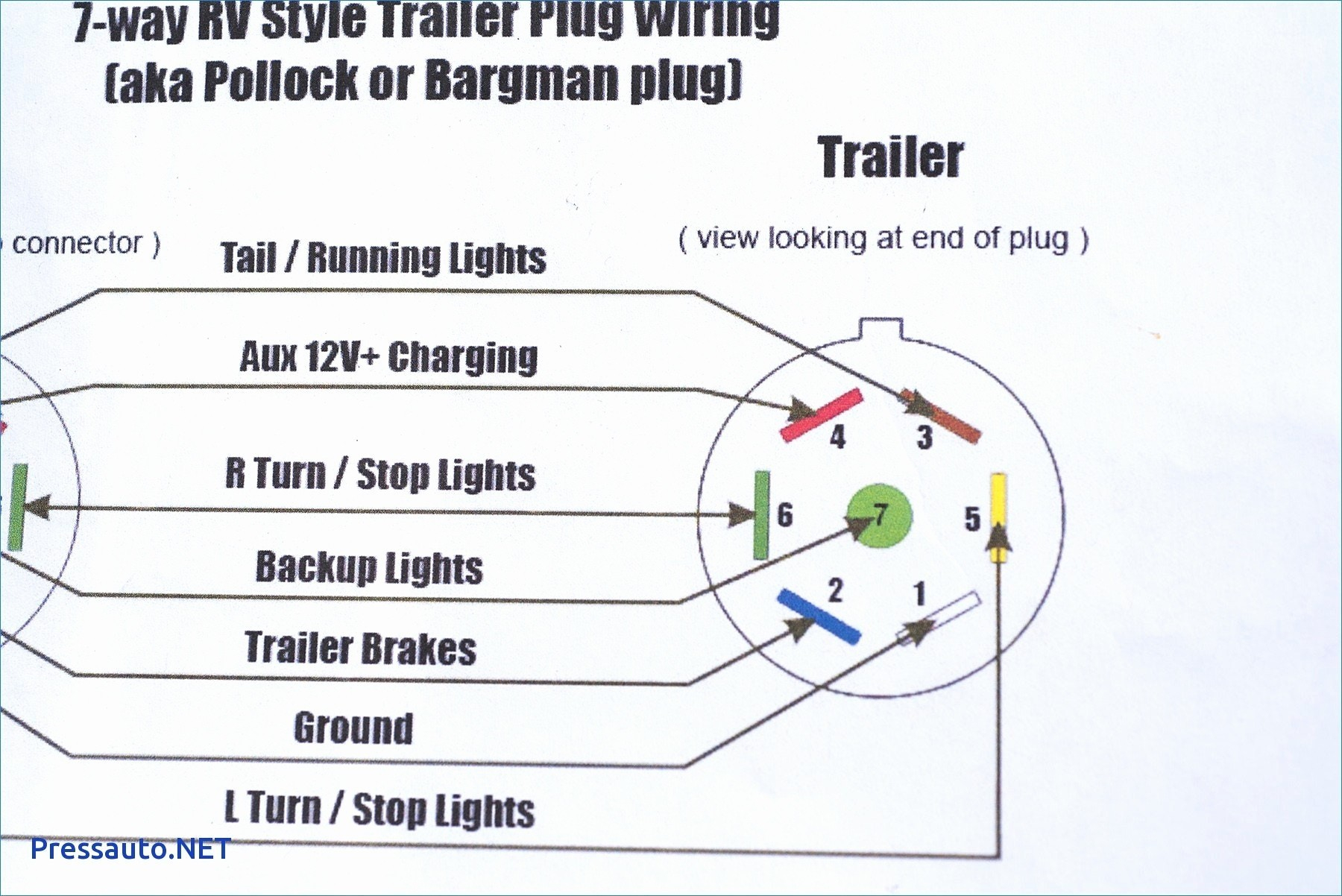 Trailer Wiring Diagram Besides 4 Wire Trailer Wiring Diagram Boat On