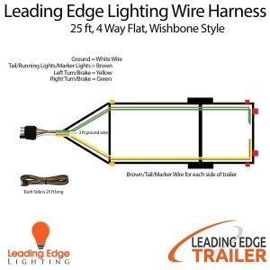 Boat Trailer Wiring Diagram 4 Way - Wiring Diagram Trailer 4 Pin Save Wiring Diagram Car Trailer Best Car Trailer Wiring Diagram 4 1r