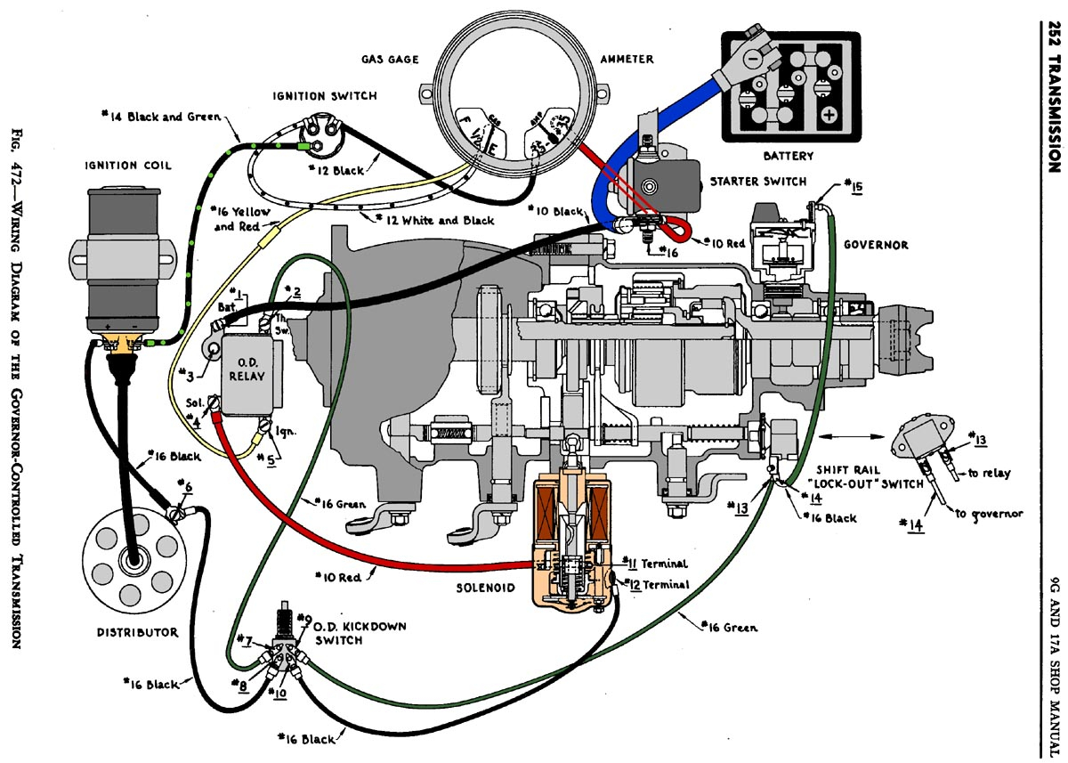 borg warner overdrive wiring diagram collection