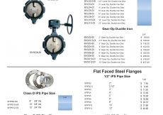Butterfly Valve Wiring Diagram - butterfly Valve Wiring Diagram Elegant Gx Series butterfly Valves Xcad Usa 4l