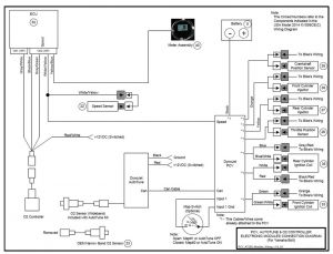 Can Am Commander Wiring Diagram - Power Mander 3 Wiring Diagram 5m