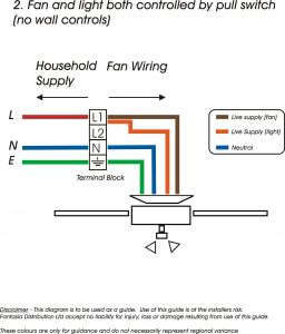 Canarm Ceiling Fan Wiring Diagram - Exhaust Fan Wiring Diagram Fresh Wiring Diagram for Canarm Exhaust Fan Fresh Canarm Exhaust Fan 6k