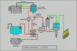 Car Air Conditioning System Wiring Diagram Pdf - 27 Inspirational Car Air Conditioning System Wiring Diagram Auto Diagrams Wire for Cars Inspiring Ezgo Electric 9e