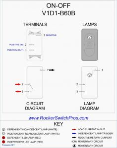 Carling Technologies Rocker Switch Wiring Diagram - Carling Technologies Rocker Switch Wiring Diagram Valid Magnificent Spst Rocker Switch Wiring Ideas Electrical Circuit Of Carling Technologies Rocker Switch Wiring Diagram 806x1024 12f