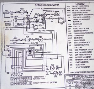 Carrier Air Conditioner Wiring Diagram - Carrier Ac Wiring Diagram Download Carrier Wiring Diagram Hvac Diagrams Gooddy Extraordinary 13 O 2g