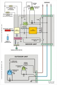 Carrier Air Conditioner Wiring Diagram - Goodman Air Conditioning Wiring Diagram Fresh Wiring Diagram Goodman Electric Furnace In Throughout Carrier Ac 6k