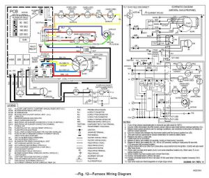 Carrier Furnace Wiring Diagram - Carrier Furnace Wiring Diy Enthusiasts Wiring Diagrams U2022 Rh Wiringdiagramnetwork today Carrier Electric Heater Wiring Diagram Carrier thermostat Wiring 4j