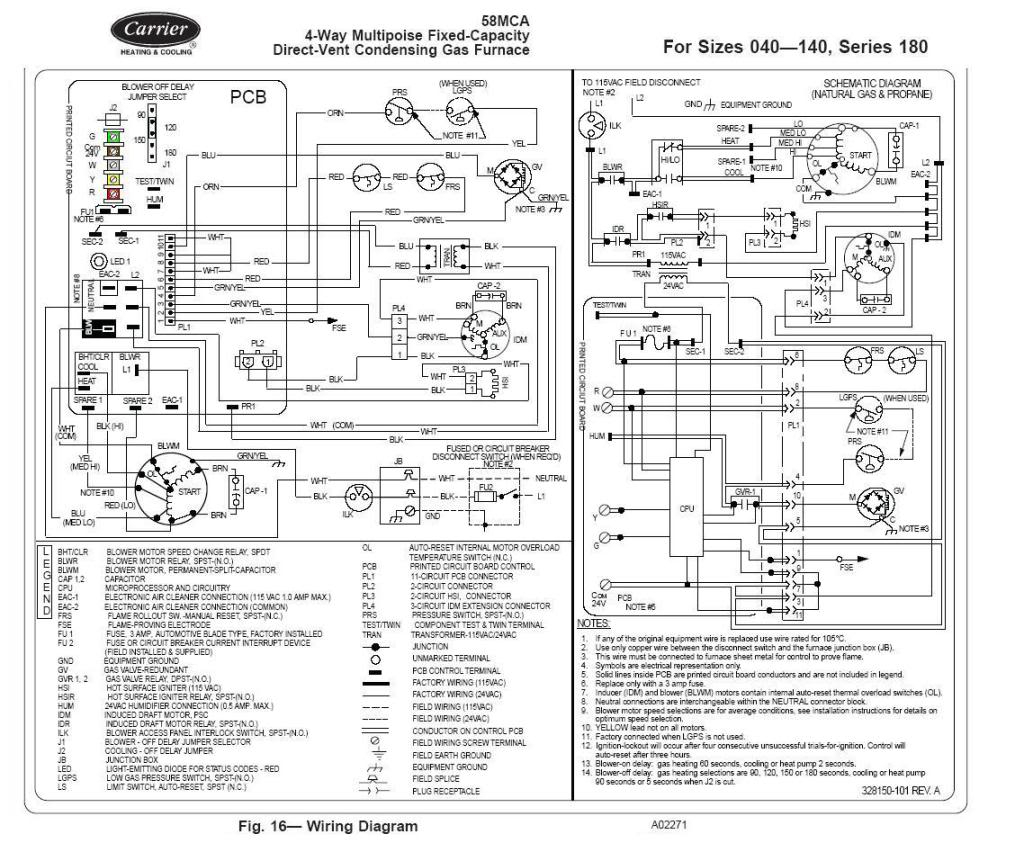 old coleman gas furnace wiring diagram carrier furnace wiring diagram gallery #3