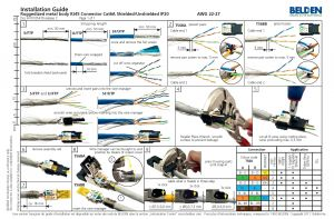 Cat 5 Wiring Diagram Wall Jack - Rj11 Wall Plate Wiring Diagram Australia Refrence Cat 5 Wiring Diagram Wall Jack originalstylophone 20a