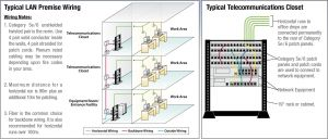 Cat 6 Wiring Diagram for Wall Plates - Cat6 Wall Plate Wiring Diagram Australia Save Patch Panel Diagram originalstylophone 9b