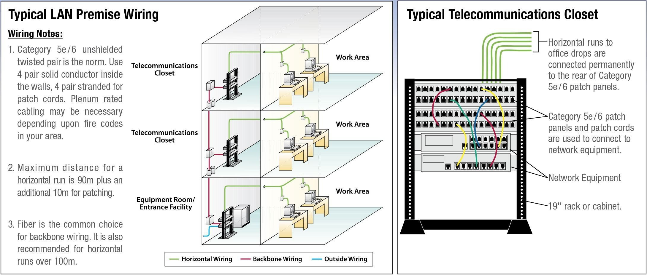 Cat 6 Wiring Diagram for Wall Plates Collection Cat Wiring Diagram Australia on 15-pin vga cable diagram, cat 3 wiring, cat 6 connection diagram, cat 5 vs cat 6, cat 6 tools, cat c15 wiring-diagram, cat 6 pin diagram, cat 6 jack diagram, cat 5 wiring jack schematic, cat 6 pinout, cat 6 cabling diagram, installation diagram, cat 6 plug diagram, cat 5 wiring configuration, cat cable diagram, cat5 cable diagram, cat 6 connector, cat 5 wiring home, cat 6 punch down diagram, cat 5 diagram,