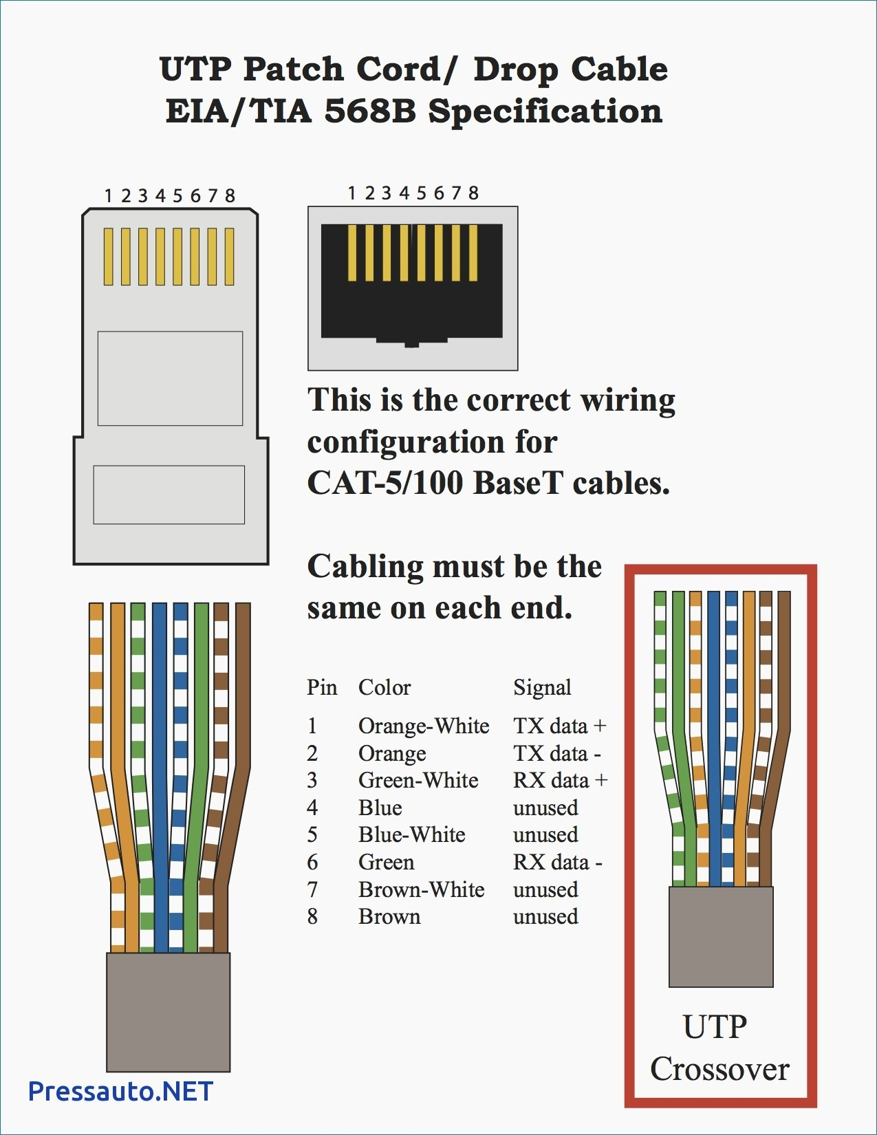 DIAGRAM] Cat 5 Wiring Diagram For Hdmi FULL Version HD Quality For Hdmi -  20867261WIRING.CONCESSIONARIABELOGISENIGALLIA.ITconcessionariabelogisenigallia.it