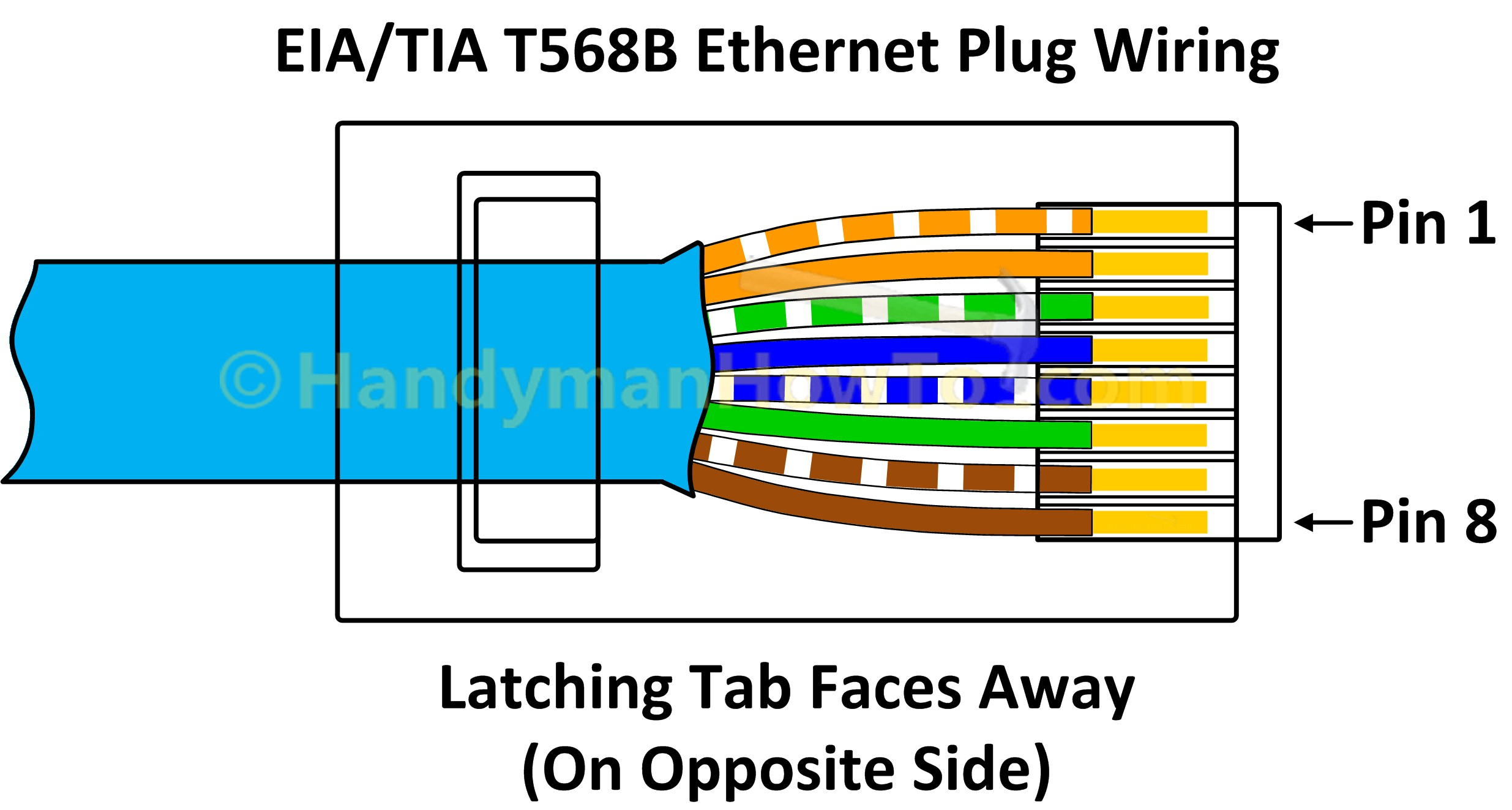 Cat5e Network Cable Wiring Diagram Download