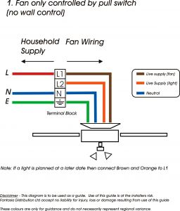 Ceiling Fan 3 Speed Wall Switch Wiring Diagram - Ceiling Fan Pull Switch Chain 3 Speed Replacement Light Fixture and Wiring Diagram 15t