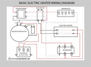 Central Air Conditioner Wiring Diagram - Central Air Conditioner Wiring Diagram Collection Carrier Air Conditioning Unit Wiring Diagram Fresh Ac Unit 19s