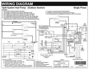 Central Air Conditioner Wiring Diagram - Wiring Diagram for Central Ac Unit Inspirationa Wiring Diagram for Ac Unit Best Home Air Conditioning Electrical Of Wiring Diagram for Central Ac Unit 2n