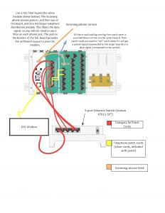 Centurylink Dsl Wiring Diagram - Adsl Home Wiring Diagram Valid Home Phone Wiring for Dsl Diagram within Health Shop 13s