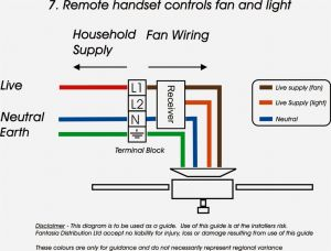Centurylink Dsl Wiring Diagram - Dsl Wiring Diagram Magnificent Centurylink for Vdsl B2network Co 20h