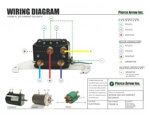 Chicago Electric Winch Wiring Diagram - Ac Winch Wiring Diagram Inspirationa Wiring Diagram for Winch Fresh Winch Wiring Diagram Elegant Ipphil 15o