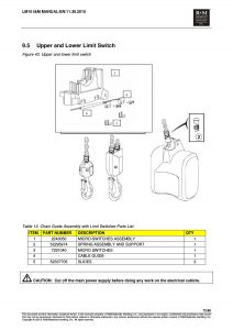 Cm Shopstar Hoist Wiring Diagram - Cm Hoist Wiring Diagram 5 Wire Wiring Diagram 6k