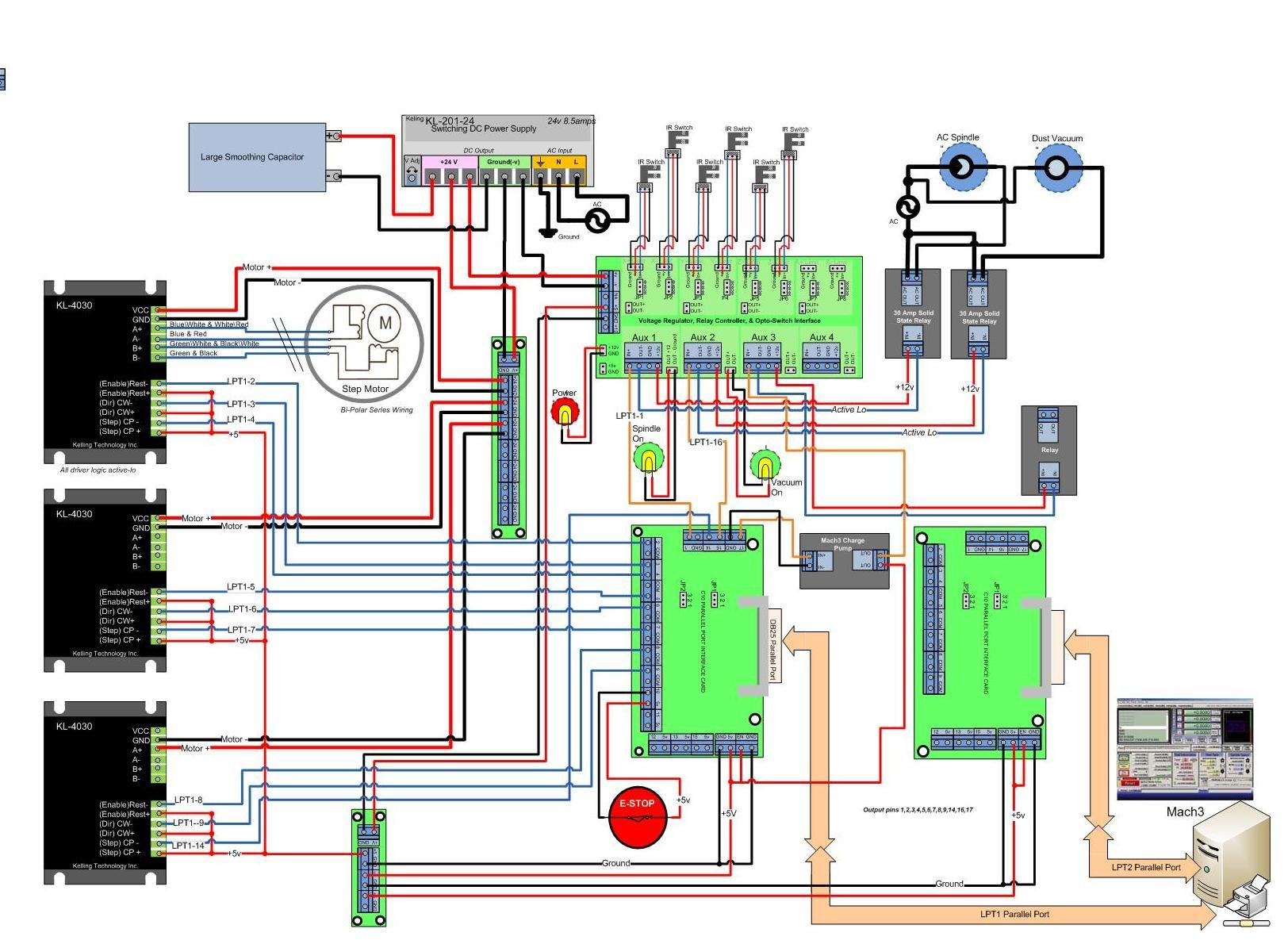 Diagram Cnc Router Wiring Diagram Gallery