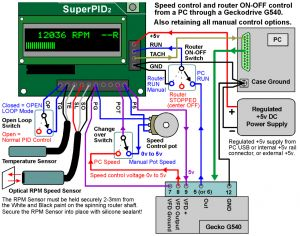 Cnc Router Wiring Diagram - See Example Wiring Diagram Switch 12k