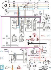 Cold Room Control Panel Wiring Diagram - Wiring Diagram for Alarm Keypad Fresh Vehicle Wiring Diagram App New Diesel Generator Control Panel Wiring 11o