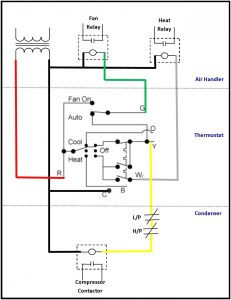 coleman evcon thermostat wiring diagram