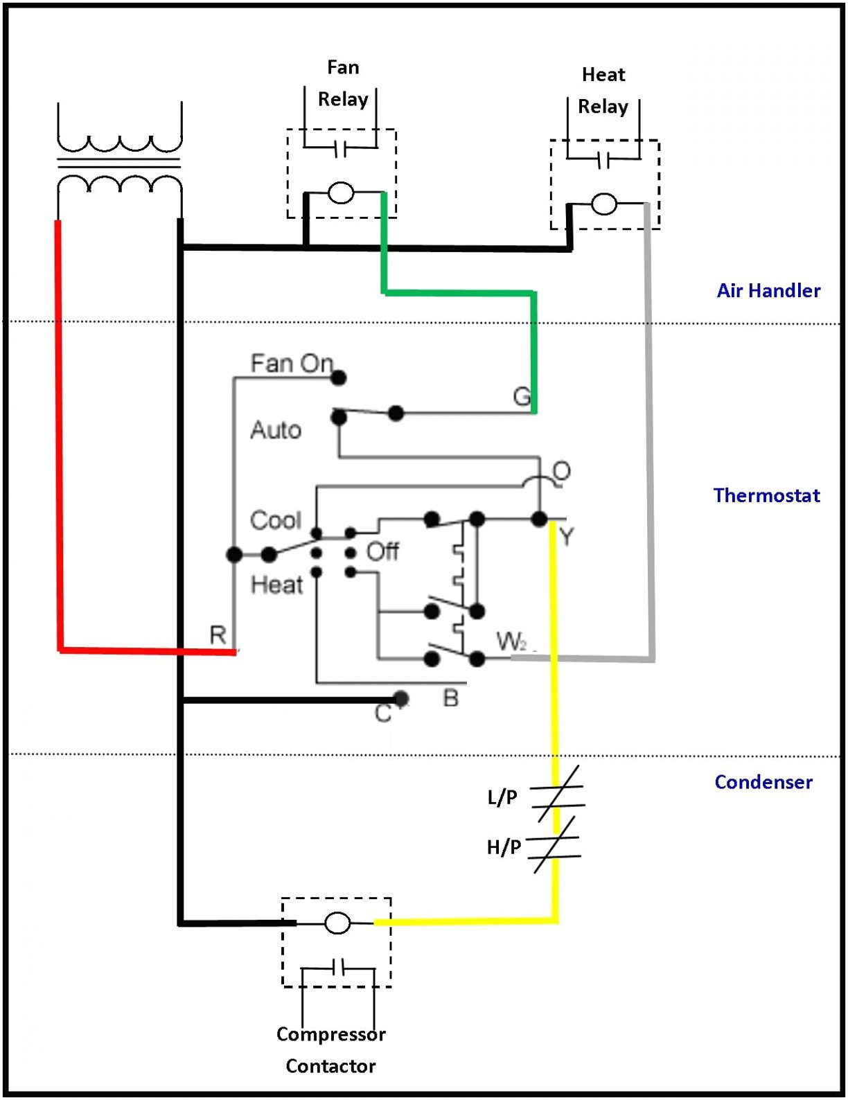 Diagram Central Air Conditioner Thermostat Wiring Diagram Full Version Hd Quality Wiring Diagram Diagrammasas Sanitacalabria It