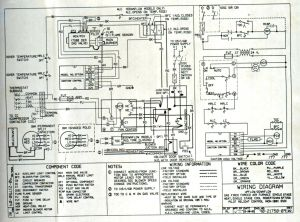 Coleman Evcon thermostat Wiring Diagram - Wiring Diagrams for Gas Furnace Valid Refrence Wiring Diagram for Rh Eugrab Carrier Hvac Wiring Diagrams Carrier Hvac Wiring Diagrams 10o